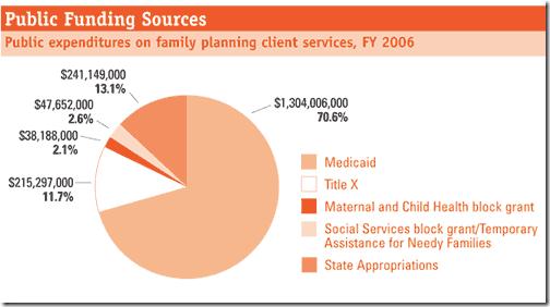 abortion_publicfunding