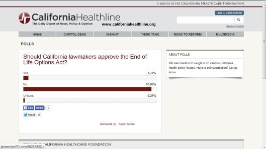 PAS poll